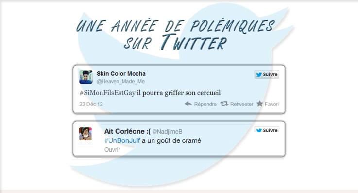 Racisme, homophobie : une année de polémiques sur Twitter