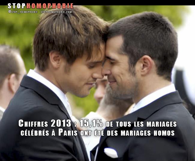 15,1% de tous les mariages célébrés à Paris ont été des mariages homos