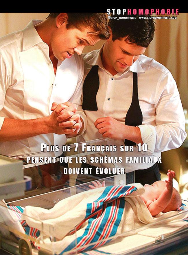 Plus de 7 Français sur 10 pensent que les schémas familiaux doivent évoluer