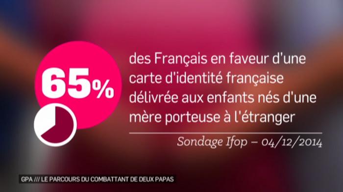 GPA : « L'État français reconnaît la nationalité française mais il n'y pas de transcription à l'état civil »
