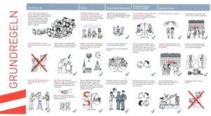Autriche - Un « guide pratique » pour prévenir les violences LGBTphobes et sensibiliser les réfugiés aux Droits Humains