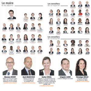 Angers---ces-élus-du-conseil-municipal-«-réticents-»-à-célébrer-un-mariage-de-même-sexe